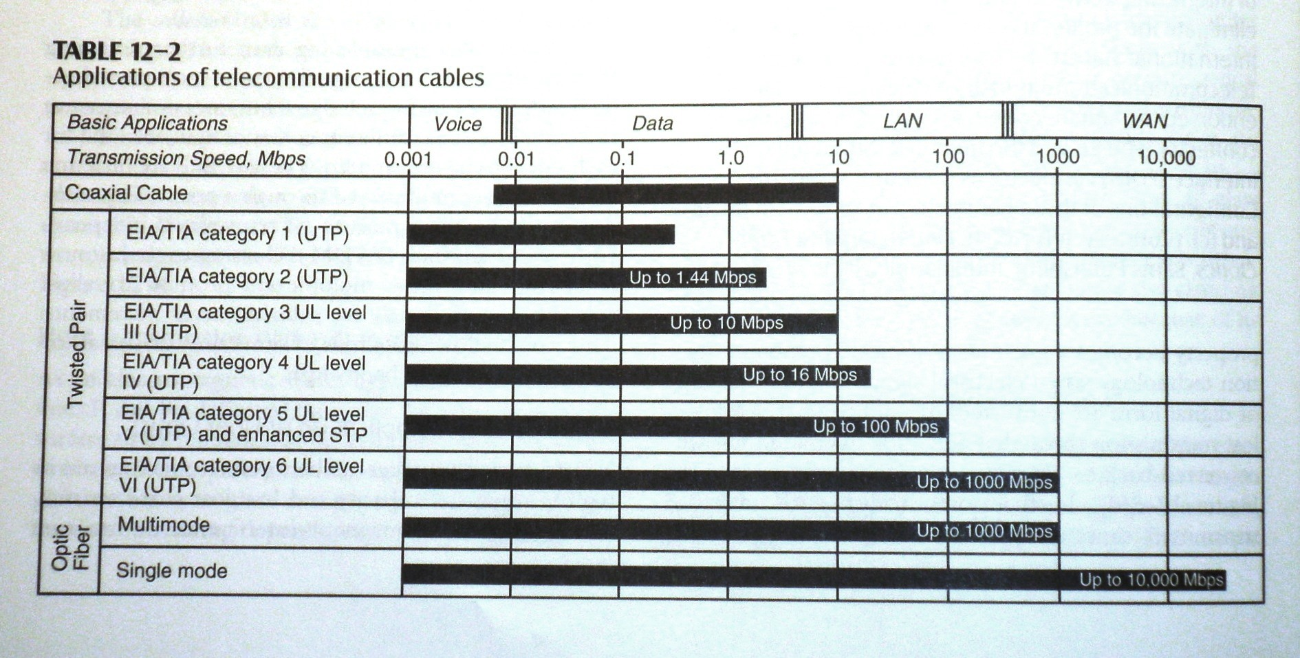 Communications Life Safety And Security Systems In Buildings Wiring Diagram Home Phone 125 Telecommunication