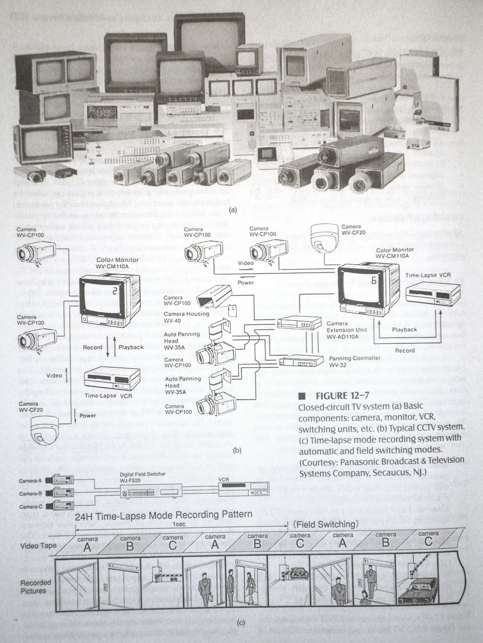 Communications Life Safety And Security Systems In Buildings Telephone Wire Color Code Chart Raceway Wiring Are 128